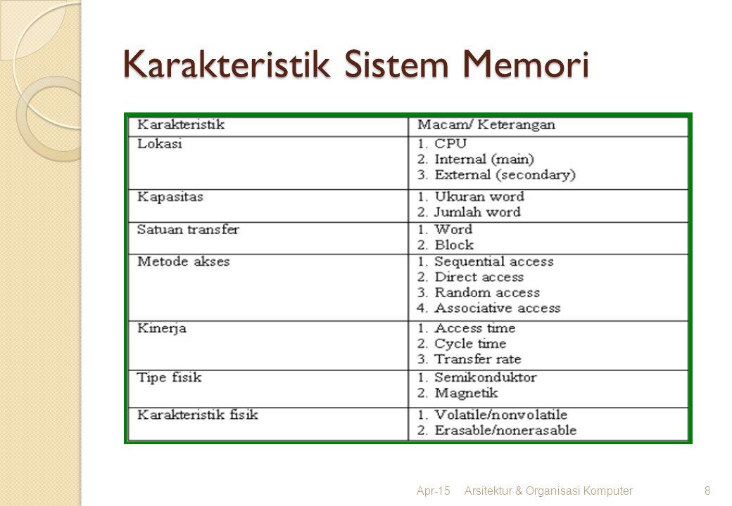 Karakteristik Sistem Memori