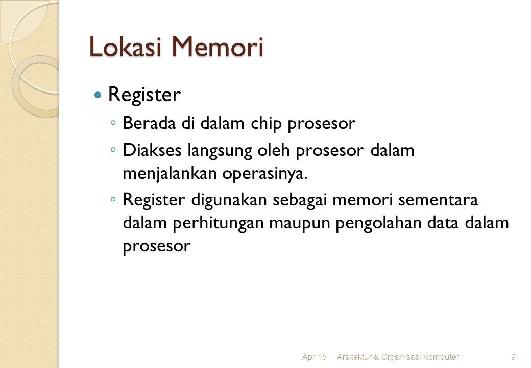 Lokasi Memori Register Berada di dalam chip prosesor