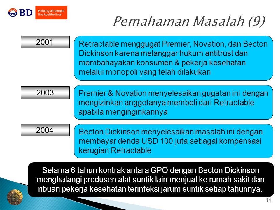 Selama 6 tahun kontrak antara GPO dengan Becton Dickinson