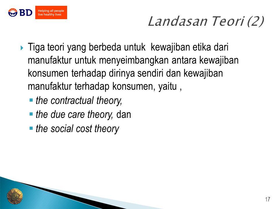Landasan Teori (2)