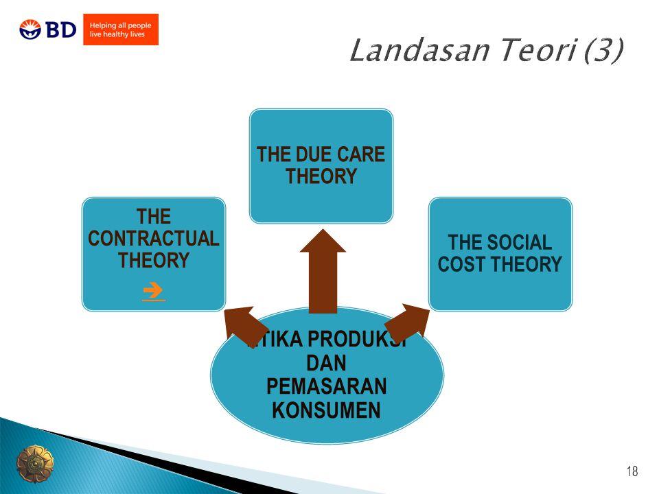 social care theory