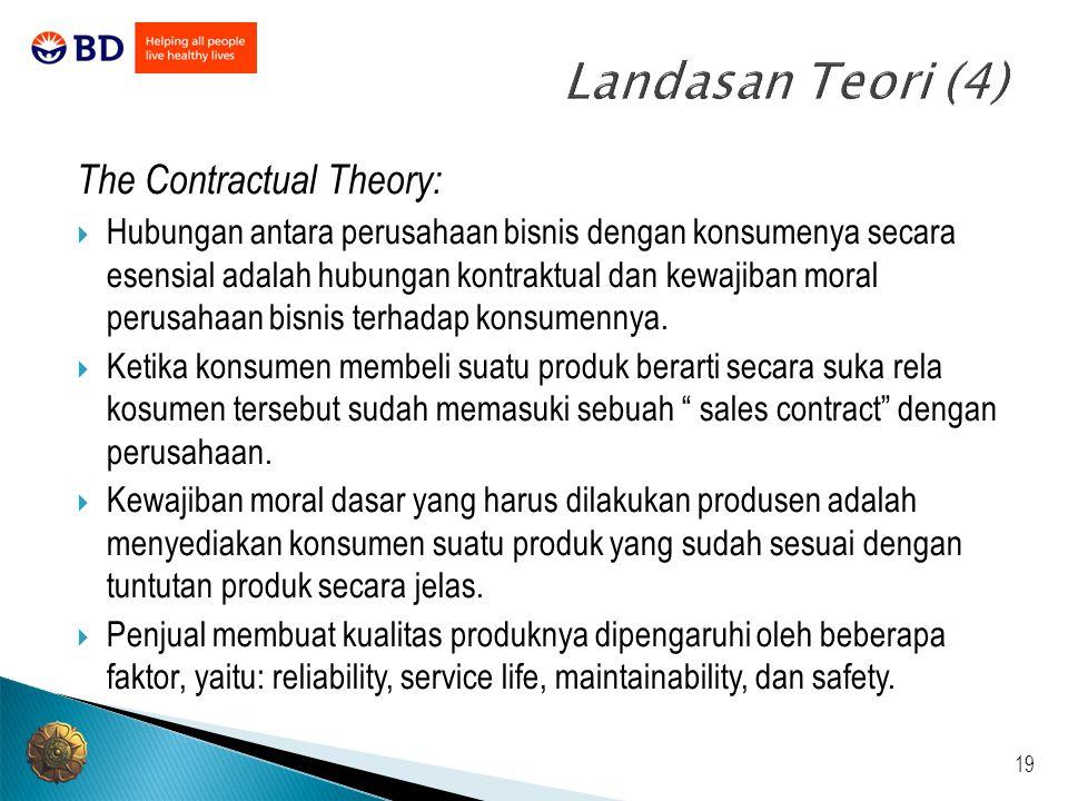 Landasan Teori (4) The Contractual Theory: