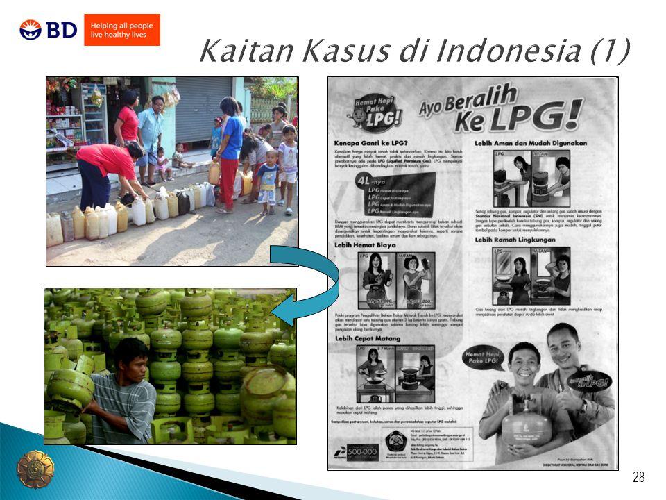 Kaitan Kasus di Indonesia (1)