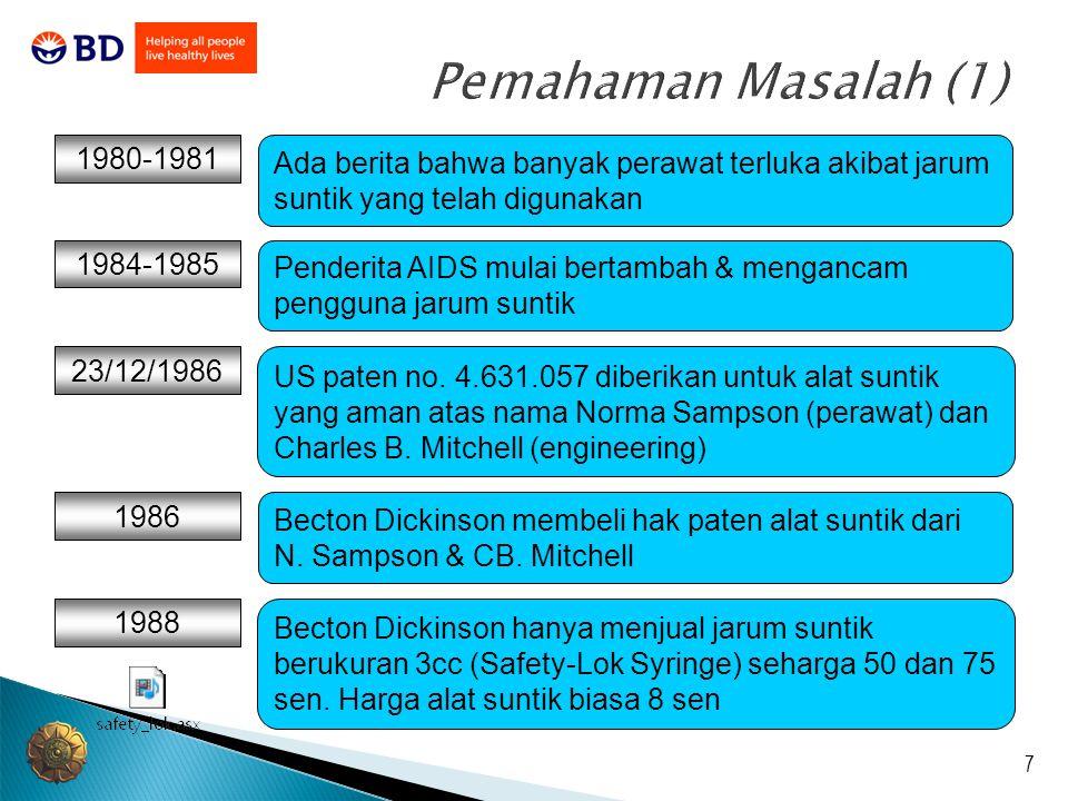 Pemahaman Masalah (1) 1980-1981. Ada berita bahwa banyak perawat terluka akibat jarum suntik yang telah digunakan.