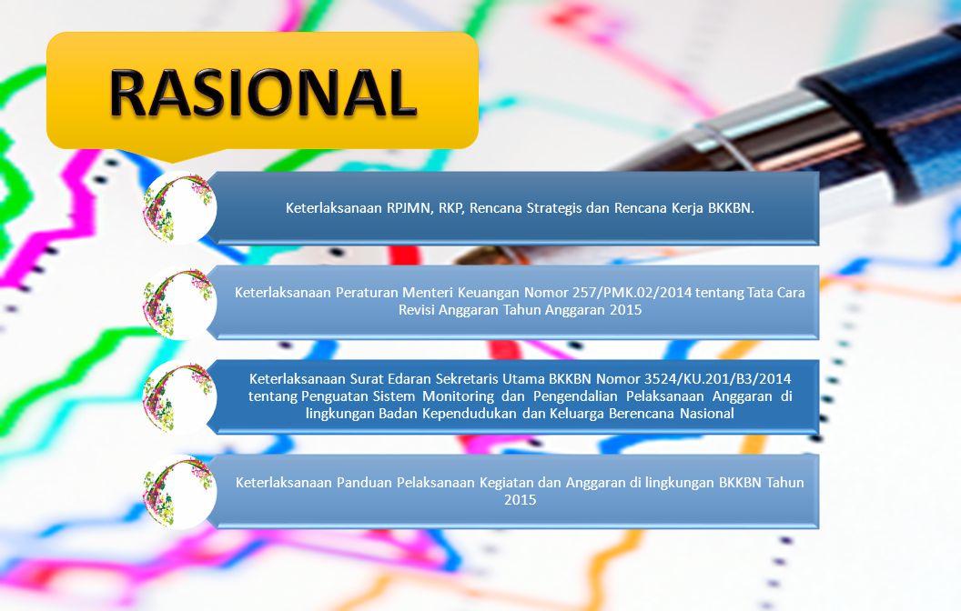 Keterlaksanaan RPJMN, RKP, Rencana Strategis dan Rencana Kerja BKKBN.