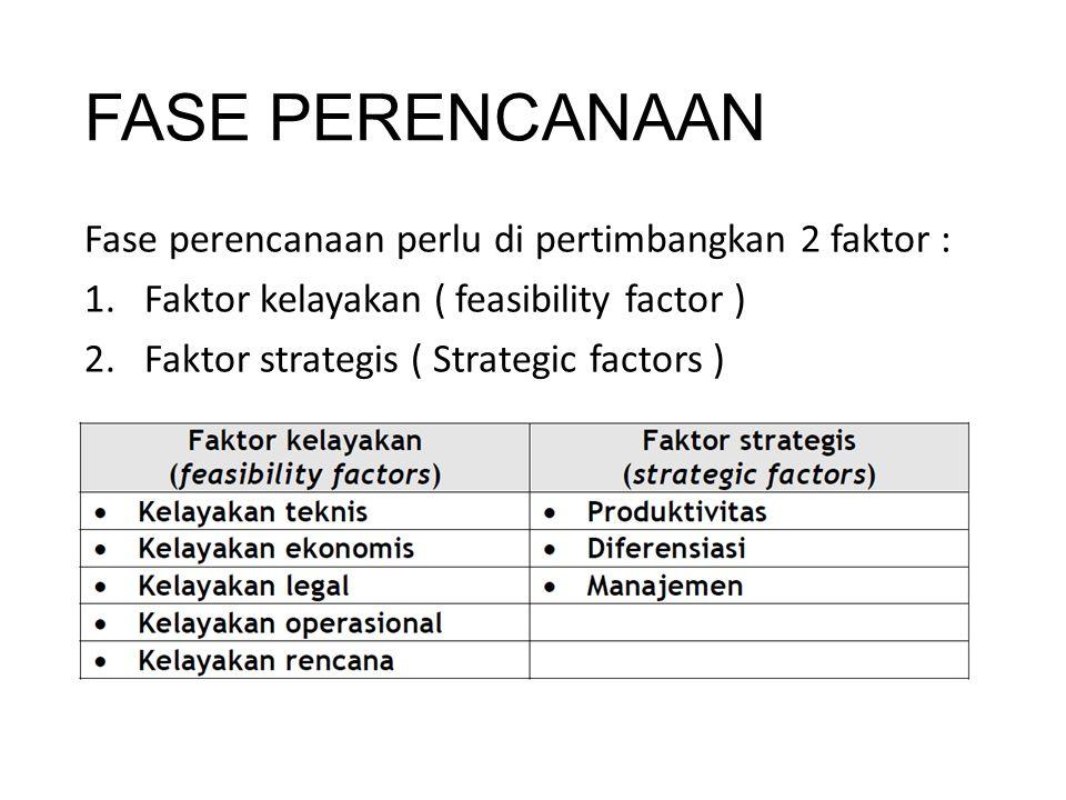 FASE PERENCANAAN Fase perencanaan perlu di pertimbangkan 2 faktor :