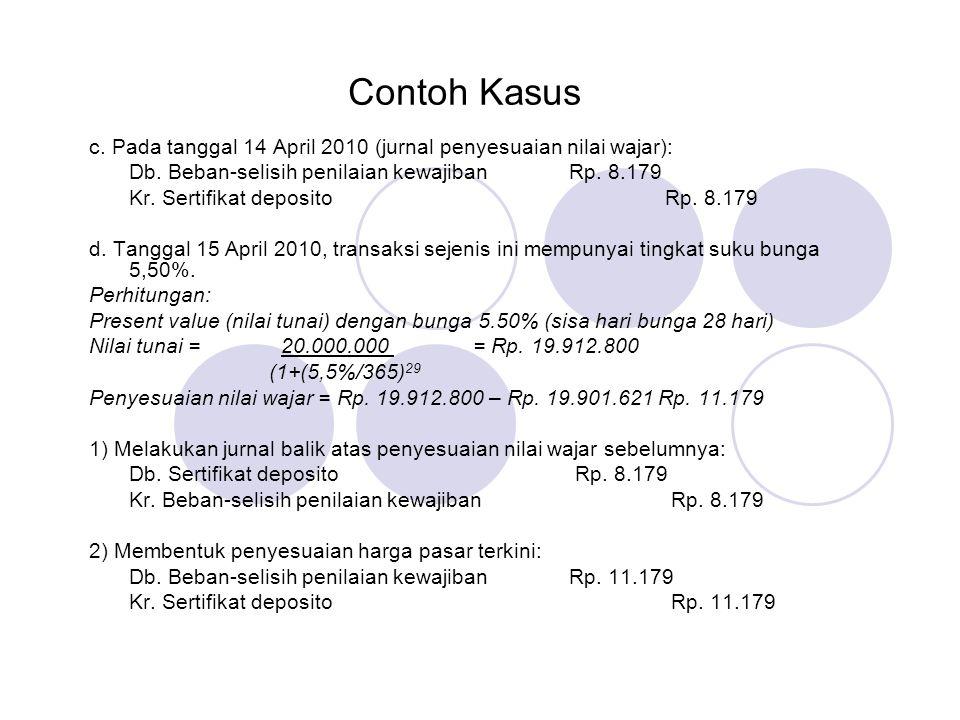 Contoh Kasus c. Pada tanggal 14 April 2010 (jurnal penyesuaian nilai wajar): Db. Beban-selisih penilaian kewajiban Rp. 8.179.