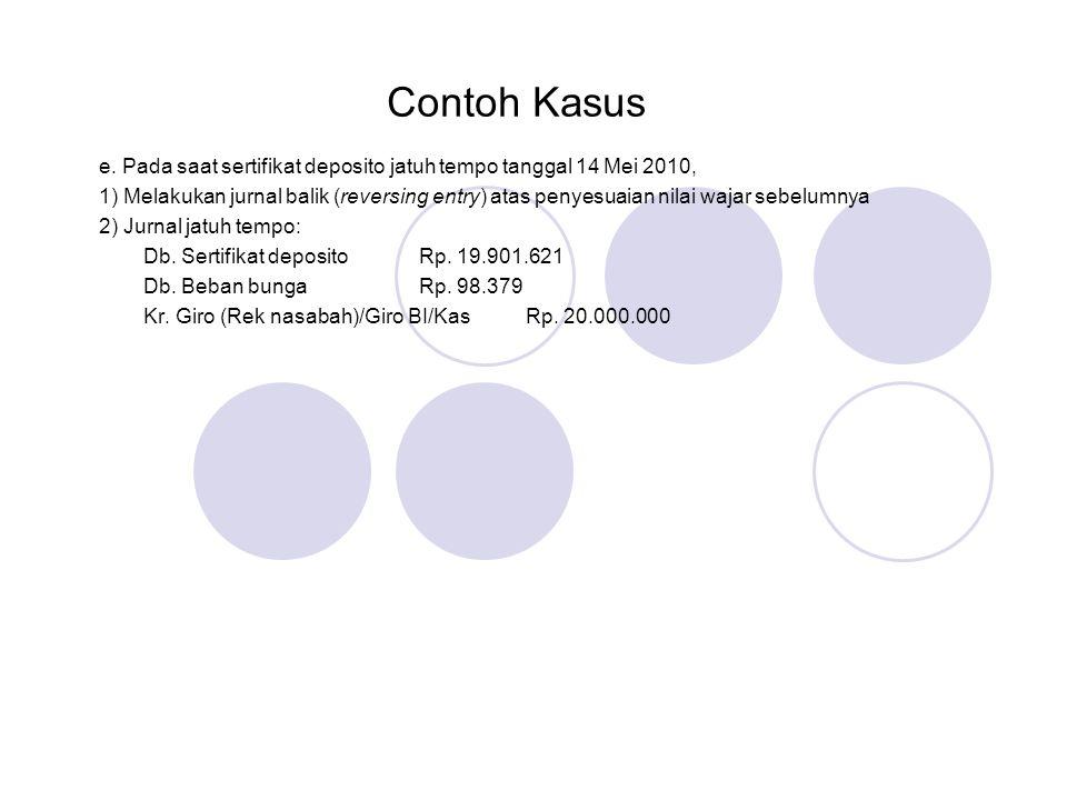 Contoh Kasus e. Pada saat sertifikat deposito jatuh tempo tanggal 14 Mei 2010,