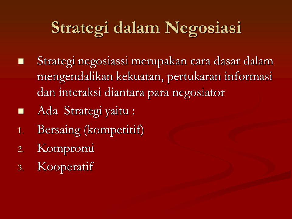 Strategi dalam Negosiasi