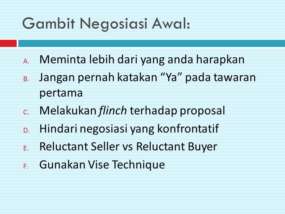 Gambit Negosiasi Awal: