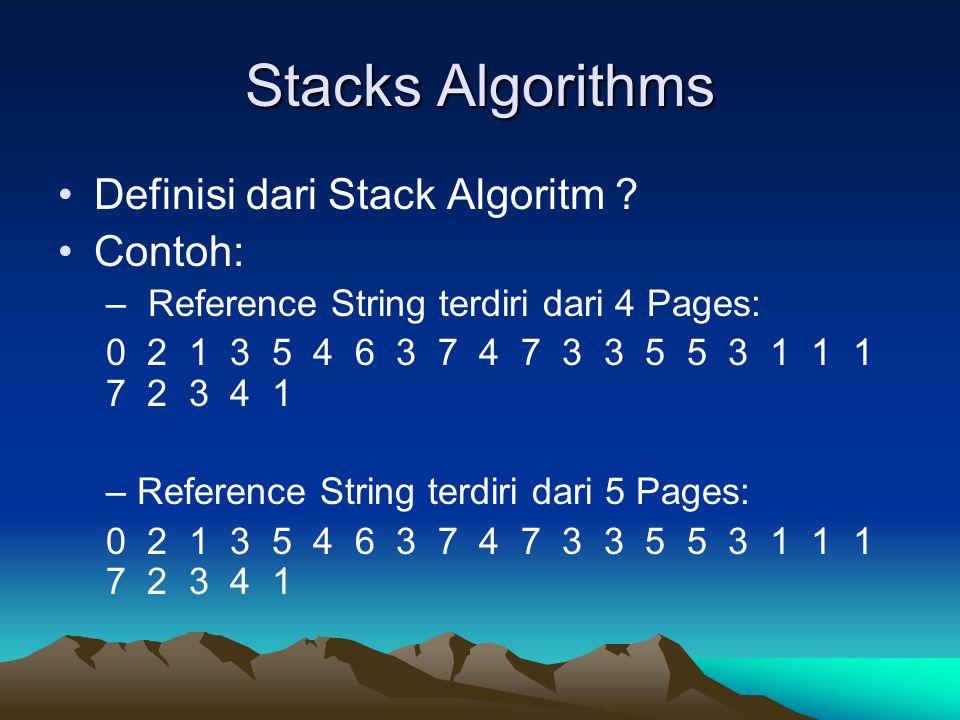 Stacks Algorithms Definisi dari Stack Algoritm Contoh:
