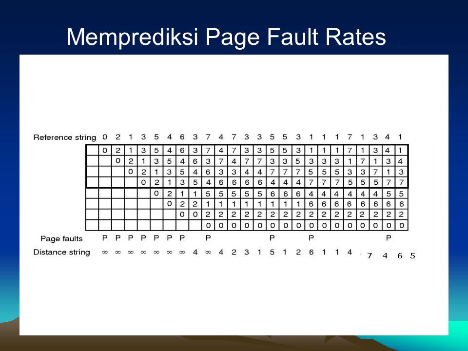 Memprediksi Page Fault Rates