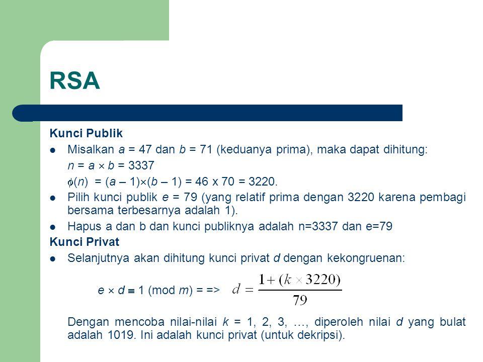 RSA Kunci Publik. Misalkan a = 47 dan b = 71 (keduanya prima), maka dapat dihitung: n = a  b = 3337.