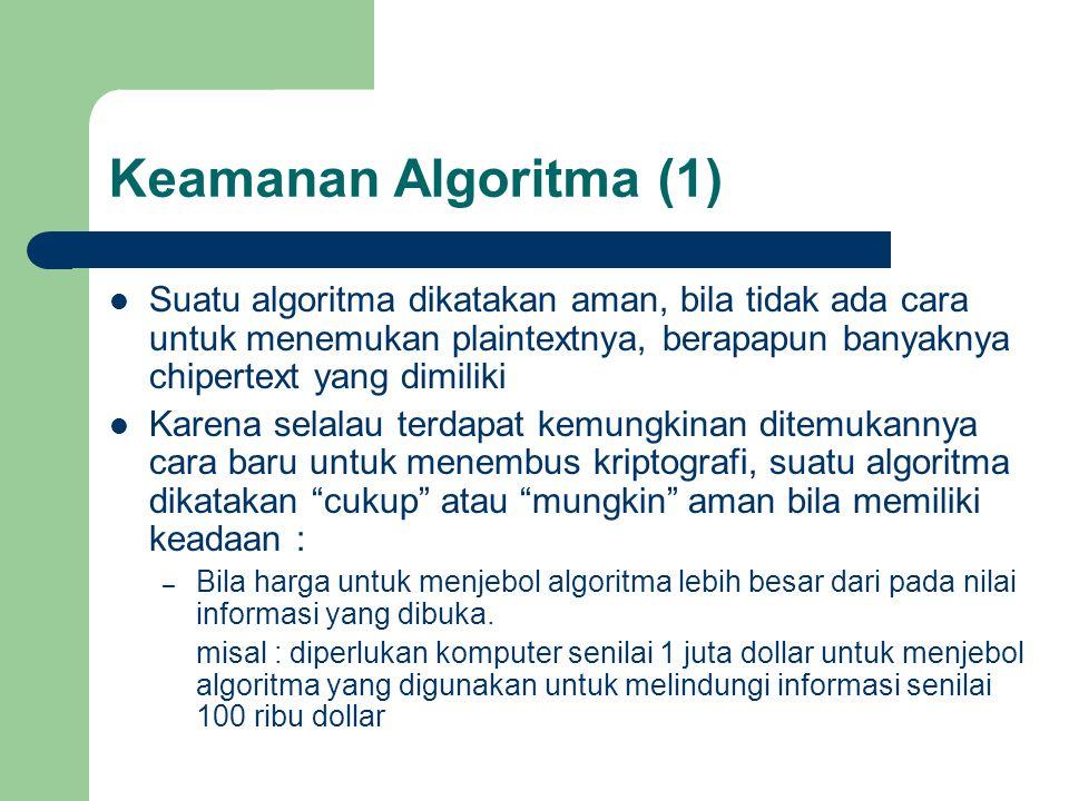 Keamanan Algoritma (1) Suatu algoritma dikatakan aman, bila tidak ada cara untuk menemukan plaintextnya, berapapun banyaknya chipertext yang dimiliki.