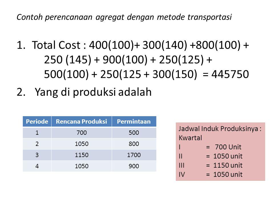 Contoh perencanaan agregat dengan metode transportasi