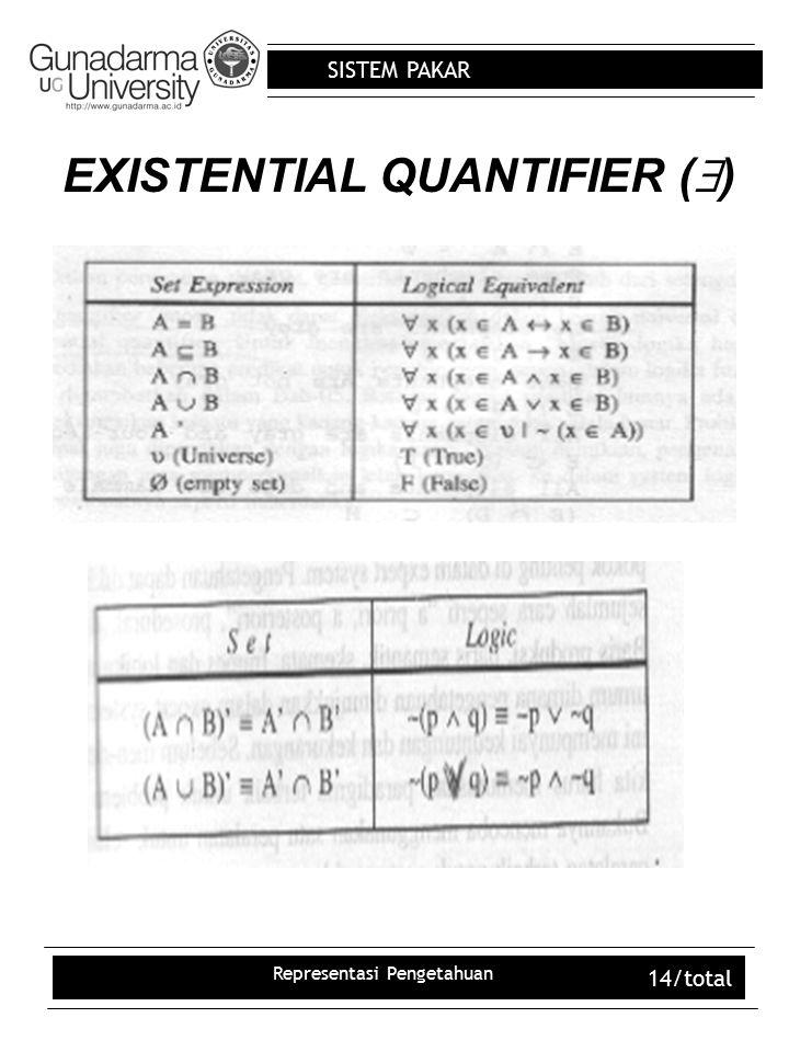 EXISTENTIAL QUANTIFIER ()