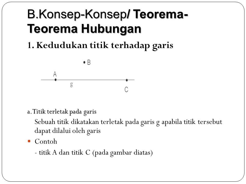 B.Konsep-Konsep/ Teorema-Teorema Hubungan
