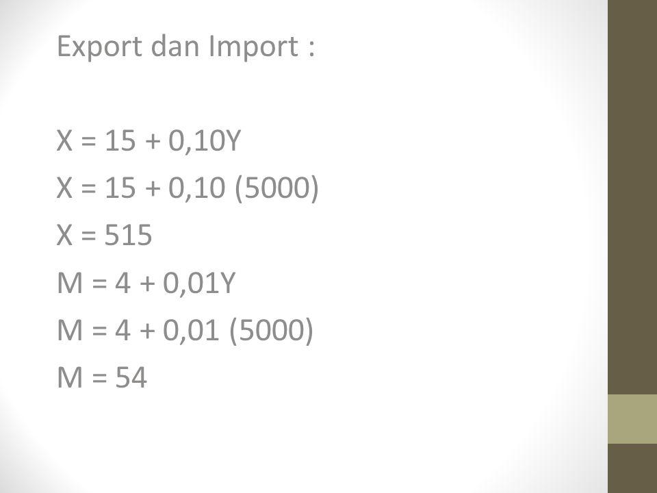 Export dan Import : X = 15 + 0,10Y. X = 15 + 0,10 (5000) X = 515. M = 4 + 0,01Y. M = 4 + 0,01 (5000)