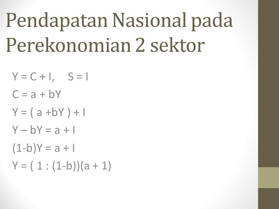 Pendapatan Nasional pada Perekonomian 2 sektor