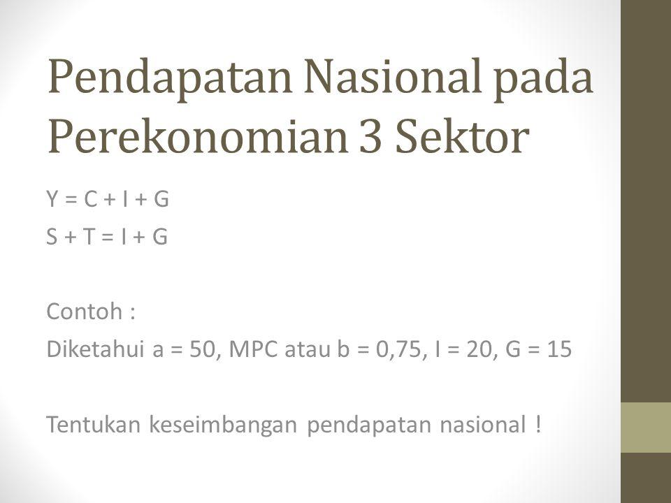 Pendapatan Nasional pada Perekonomian 3 Sektor