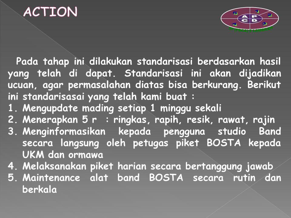 ACTION P. D. C. A. 1. 2. 3. 4. 5. 3P (PDCA) 5 LANGKAH.