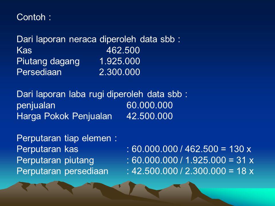 Contoh : Dari laporan neraca diperoleh data sbb : Kas 462.500. Piutang dagang 1.925.000. Persediaan 2.300.000.