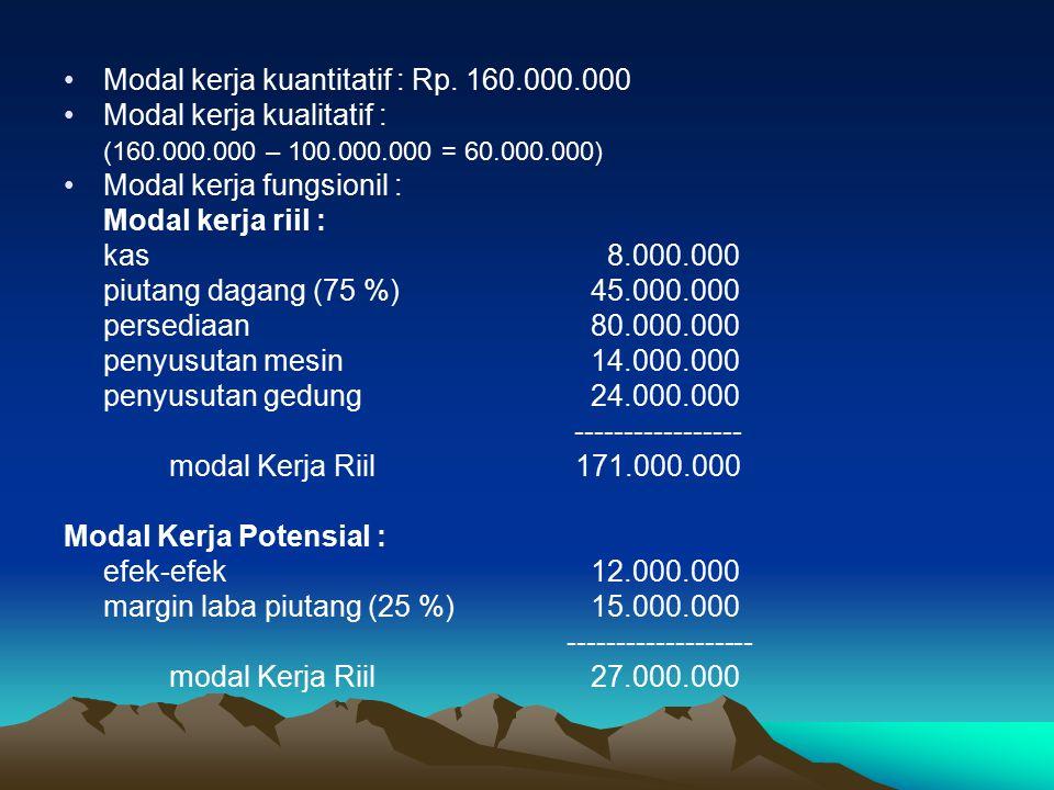 Modal kerja kuantitatif : Rp. 160.000.000