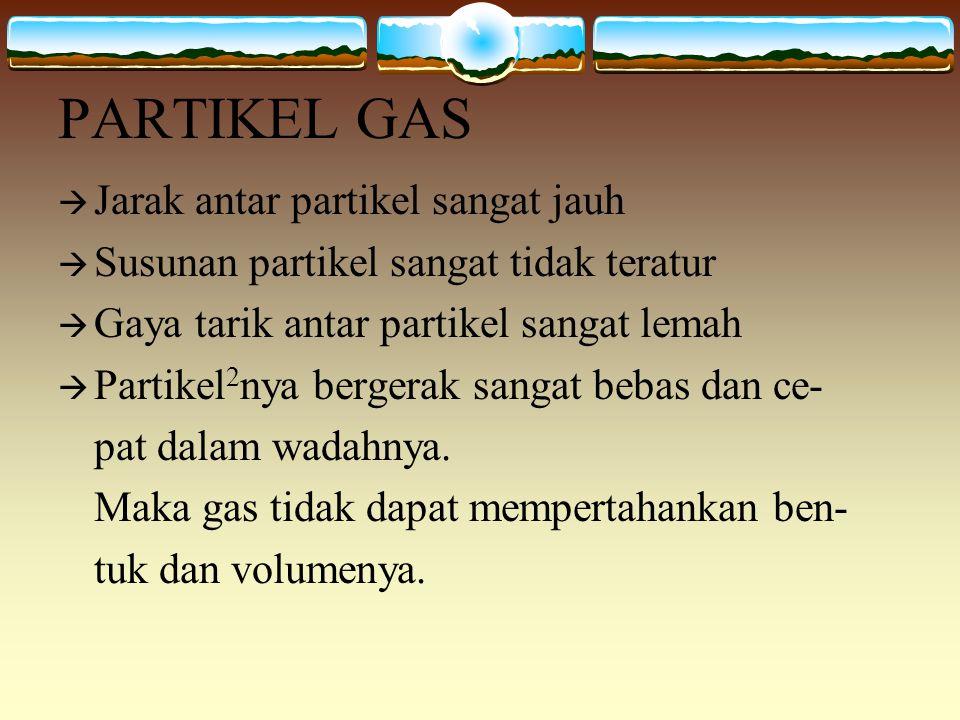 PARTIKEL GAS Jarak antar partikel sangat jauh