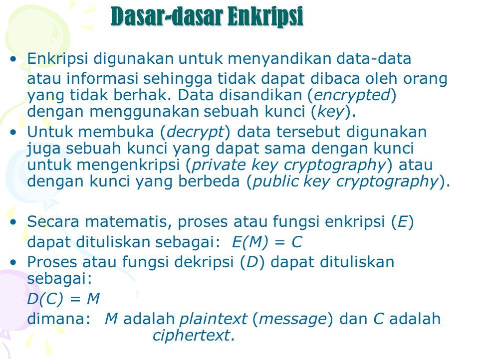 Dasar-dasar Enkripsi Enkripsi digunakan untuk menyandikan data-data