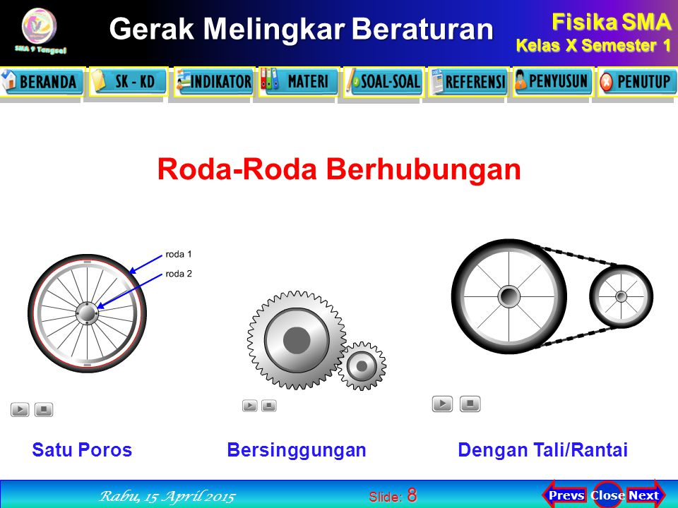 Roda-Roda Berhubungan