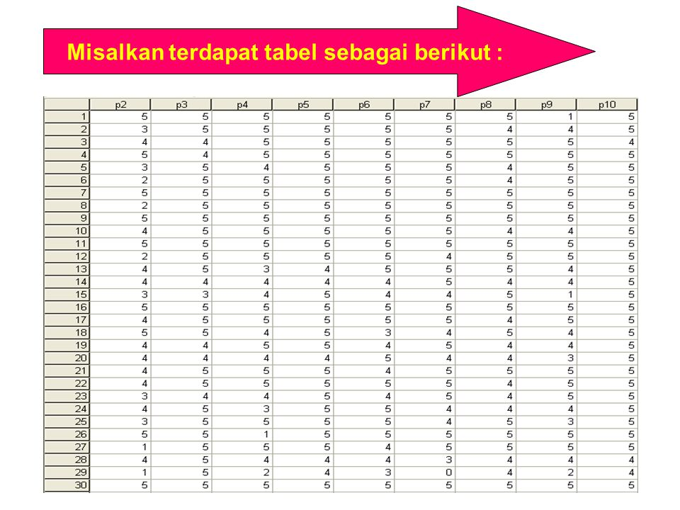 Misalkan terdapat tabel sebagai berikut :