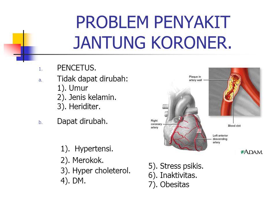 PROBLEM PENYAKIT JANTUNG KORONER.