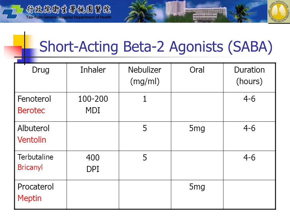 Short-Acting Beta-2 Agonists (SABA)