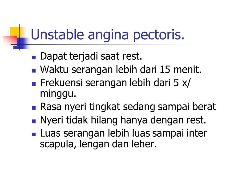 Unstable angina pectoris.