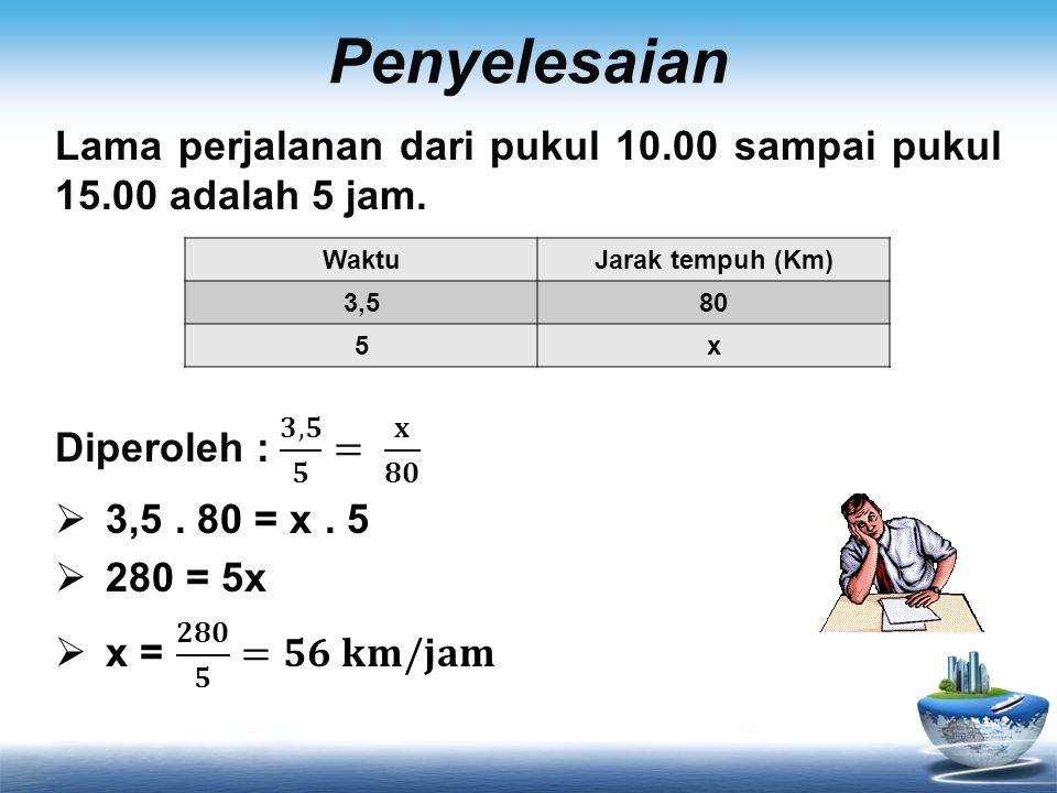 Penyelesaian Lama perjalanan dari pukul 10.00 sampai pukul 15.00 adalah 5 jam. Diperoleh : 𝟑,𝟓 𝟓 = 𝐱 𝟖𝟎.