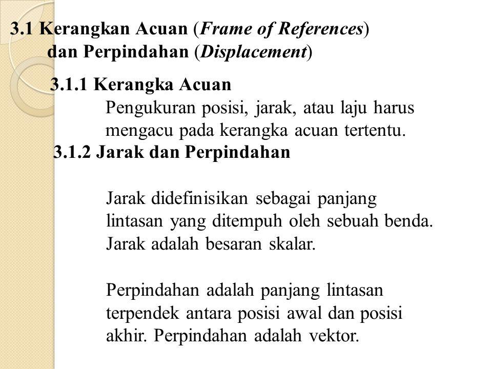3.1 Kerangkan Acuan (Frame of References)