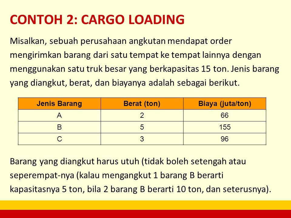 CONTOH 2: CARGO LOADING