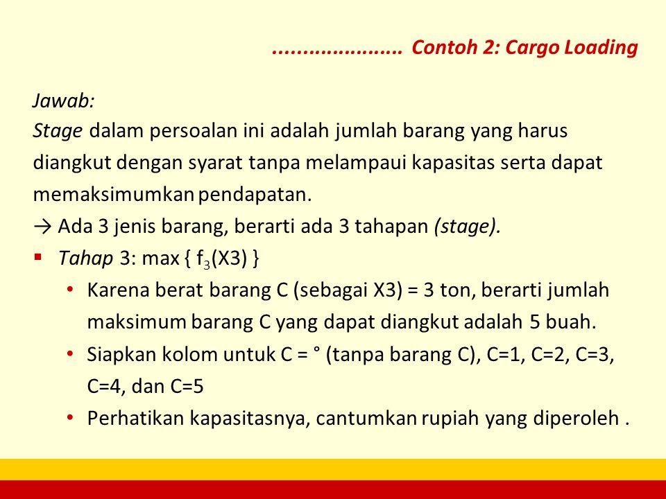 ...................... Contoh 2: Cargo Loading Jawab:
