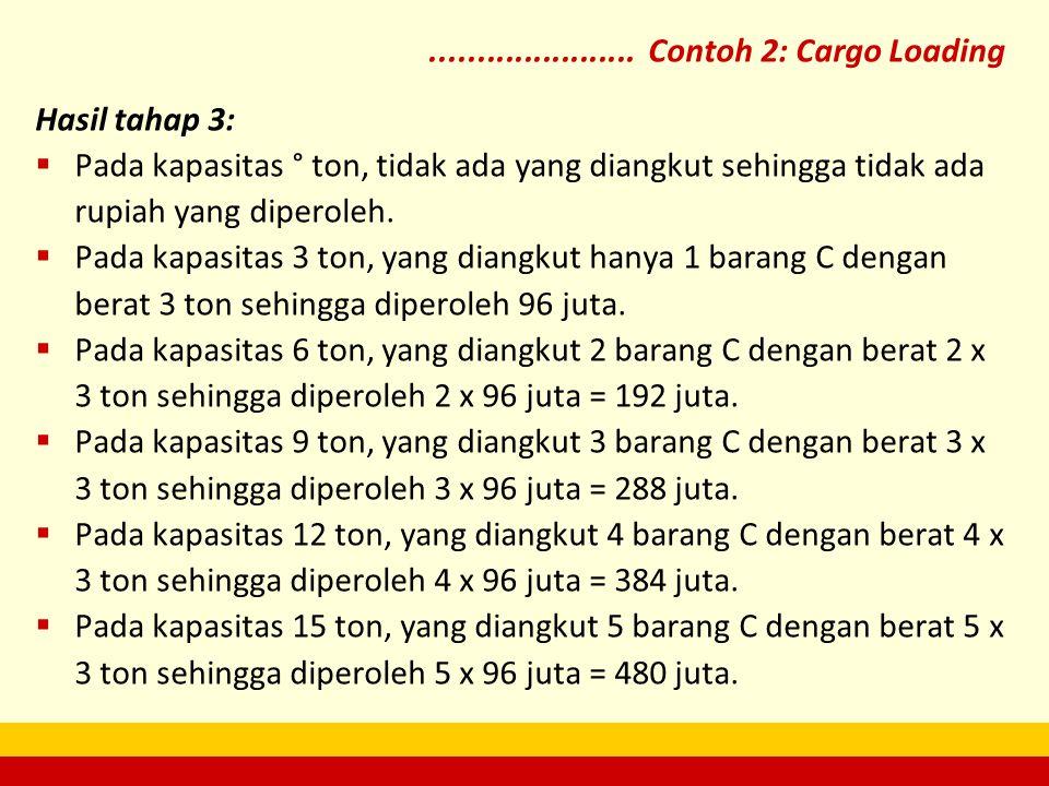 ...................... Contoh 2: Cargo Loading Hasil tahap 3: