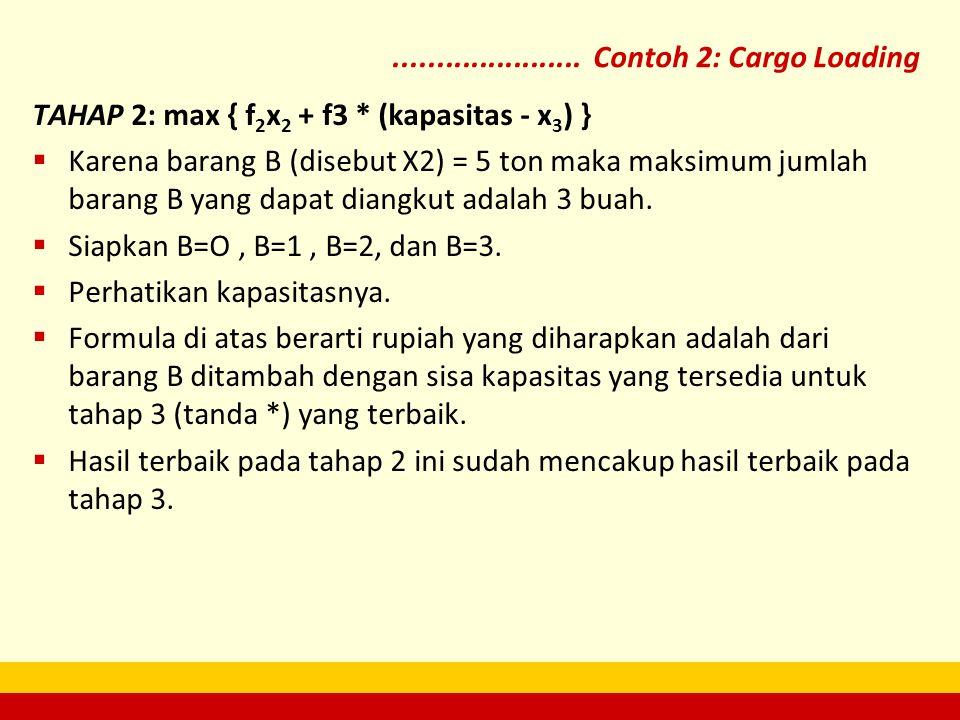 ...................... Contoh 2: Cargo Loading TAHAP 2: max { f2x2 + f3 * (kapasitas - x3) }