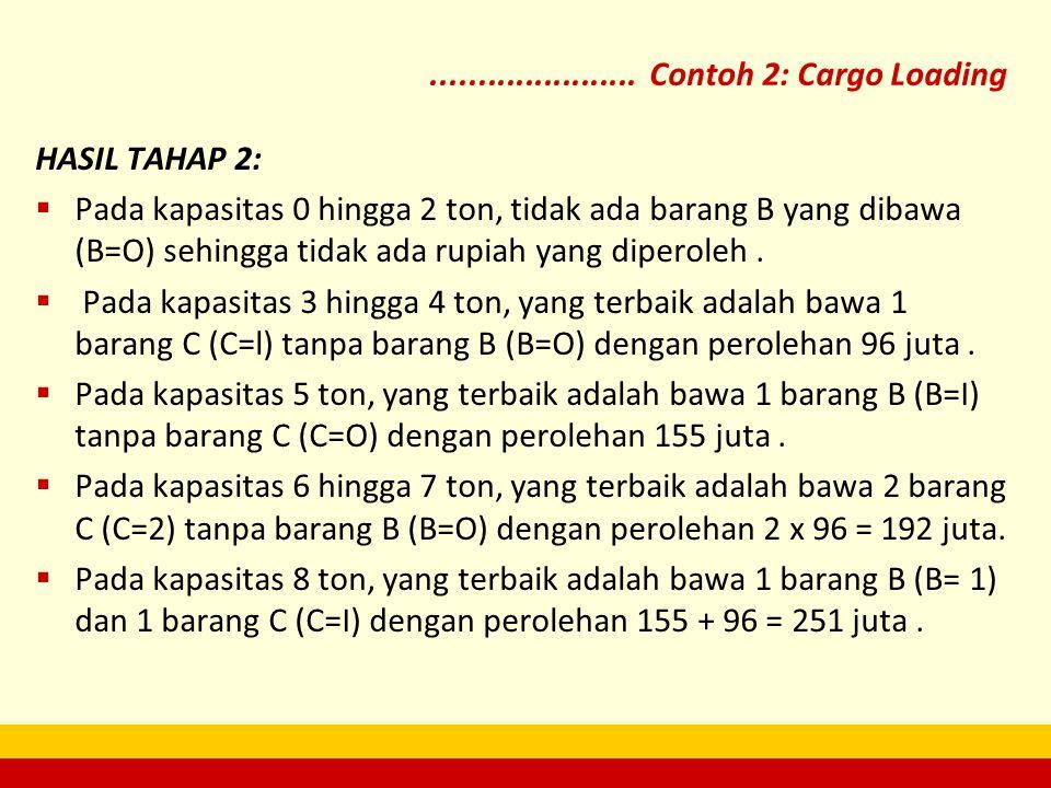 ...................... Contoh 2: Cargo Loading HASIL TAHAP 2:
