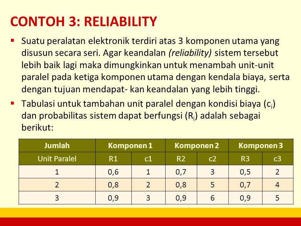 CONTOH 3: RELIABILITY