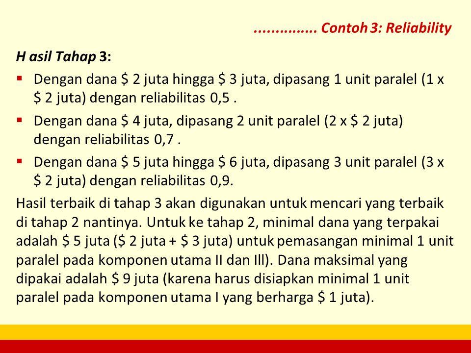 ............... Contoh 3: Reliability H asil Tahap 3: