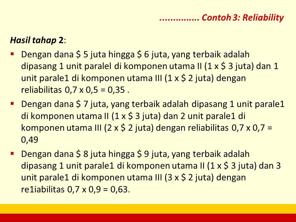 ............... Contoh 3: Reliability Hasil tahap 2: