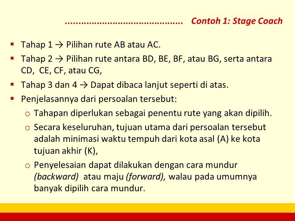 ............................................. Contoh 1: Stage Coach Tahap 1 → Pilihan rute AB atau AC.