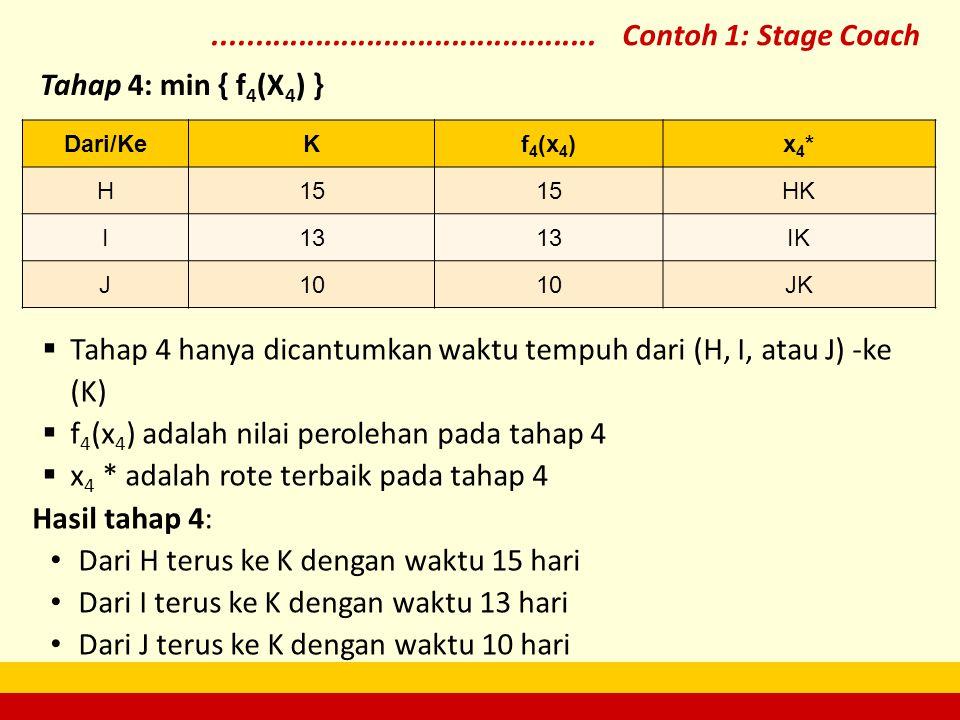 Tahap 4 hanya dicantumkan waktu tempuh dari (H, I, atau J) -ke (K)