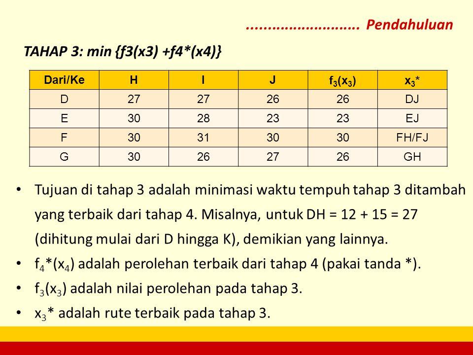 TAHAP 3: min {f3(x3) +f4*(x4)}