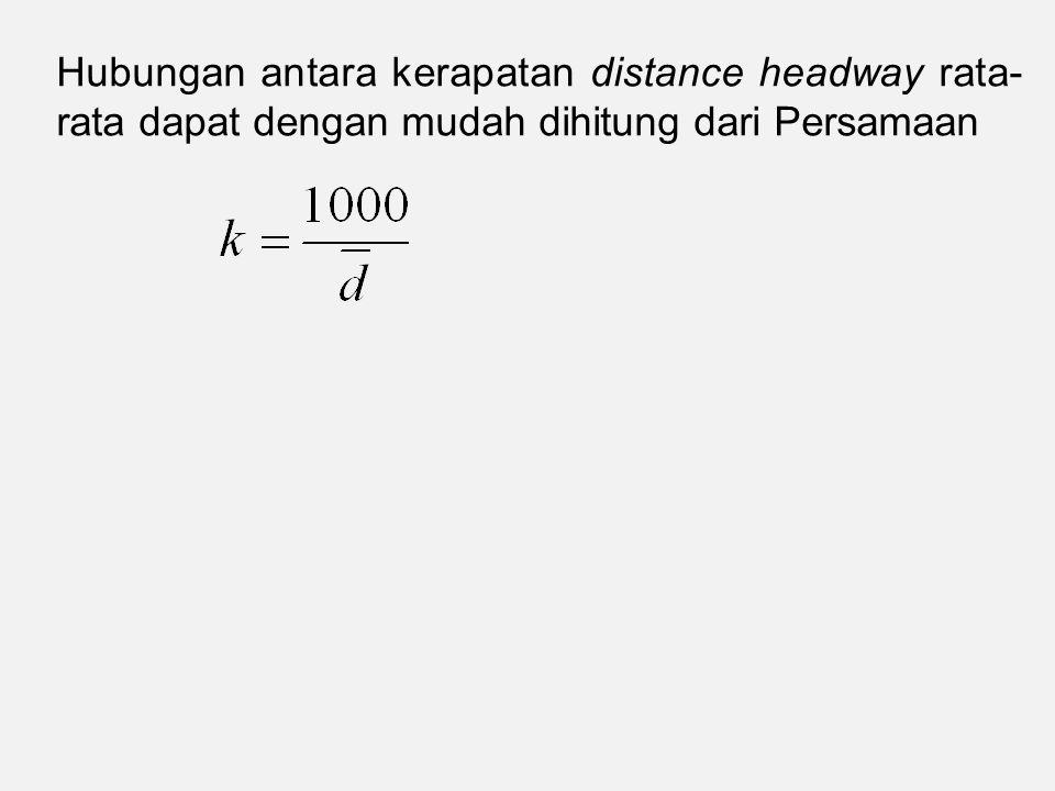 Hubungan antara kerapatan distance headway rata-rata dapat dengan mudah dihitung dari Persamaan