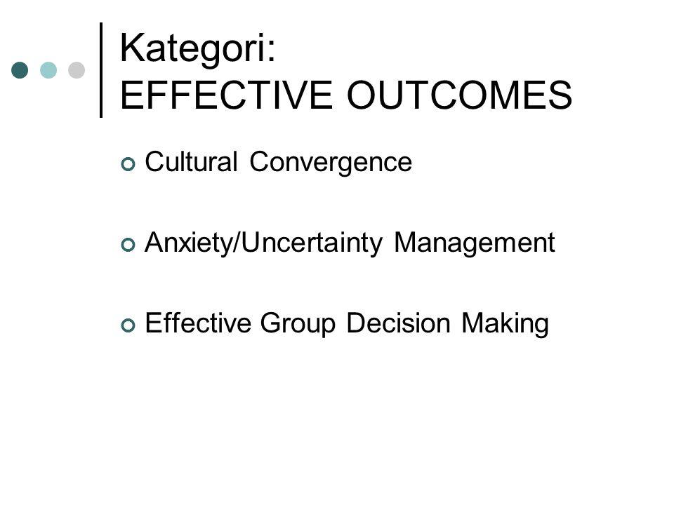 Kategori: EFFECTIVE OUTCOMES