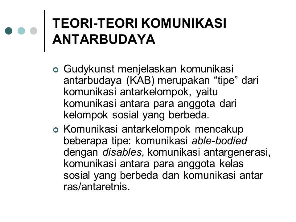 TEORI-TEORI KOMUNIKASI ANTARBUDAYA
